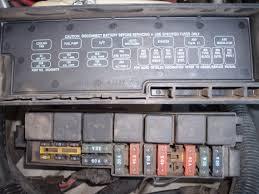 1993 jeep cherokee fuse box jeep wiring diagrams for diy car repairs