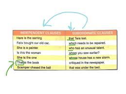 demonstrative relative and interrogative pronouns youtube
