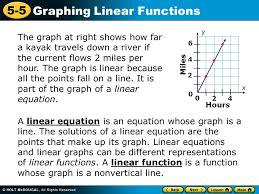 graphing linear equations quilt project worksheet answer key