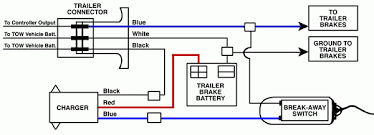 wiring diagram car trailer electric brakes tciaffairs