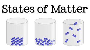 Bill Nye Matter Worksheet Worksheet Phases Of Matter Worksheet Fiercebad Worksheet And