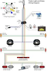 5 pin flat trailer wiring diagram best 7 wire for with way wiring