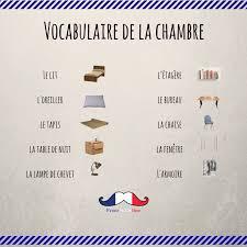 vocabulaire de la chambre aujourd hui nous apprenons le vocabulaire de la chambre hoy