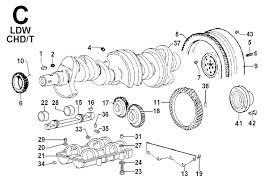 neko info pl silniki lombardini