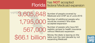 va income limits table florida and the aca s medicaid expansion eligibility enrollment