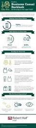 infographic friday the enduring legal dress code debate