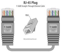 rj45 colors u0026 wiring guide diagram tia eia 568 a b cables plus usa