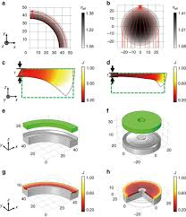 scalable variable index elasto optic metamaterials for macroscopic