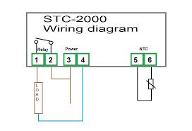 usefulldata com stc 2000 temperature controller review and manual