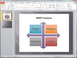 swot matrix templates for powerpoint