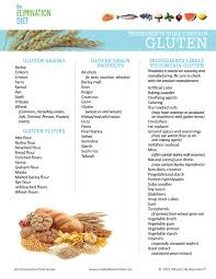 elimination diet resources whole life nutrition
