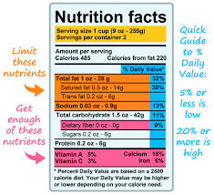 understanding nutritional information labels around the worlds