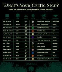astrology apanache
