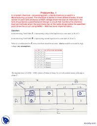 K Map Design Problem Nand And Gates Digital Logic Design Assignment