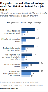what is key skills when applying for a job job seekers find internet essential for employment search pew