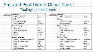 Division Table Chart Chore Chart U2013 The Engineer U0027s Kids