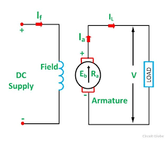 types of dc generator separately excited and self excited circuit