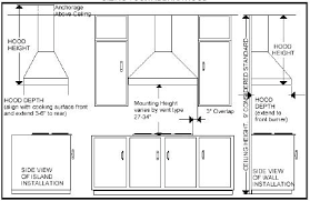 how to install a range hood under cabinet how to install range hoods information necessary to specify range