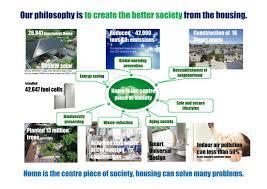 virtual city of zero energy house construction21