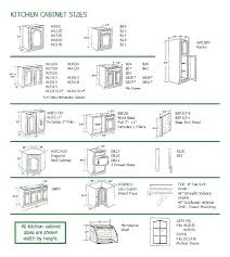 cabinet door sizes chart standard kitchen cabinet door sizes standard kitchen cabinet door