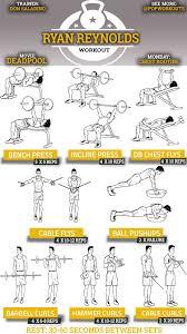 deadpool workout ryan reynolds chart celebrity workouts