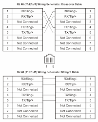 t1 e1 j1 rj48 cable diagram tbwiki