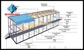 design of light gauge steel structures pdf steel building plans drawings home design ideas