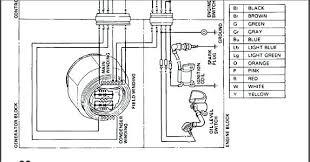 stunning portable generator wiring diagram photos everything you