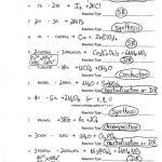 types of chemical reactions worksheet identifying reaction types