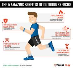 Benefit Of Standing Desk by The 5 Amazing Benefits Of Outdoor Exercise U2014 Primal Play Darryl