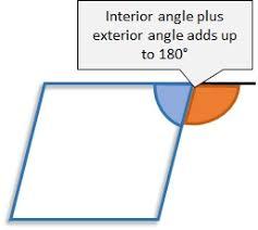 Interior Exterior Angles The Exterior Angles Of A Polygon