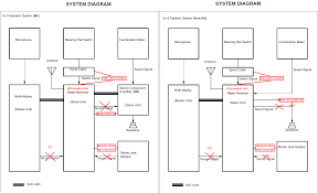 kenwood kvt 516 wiring diagram gooddy org