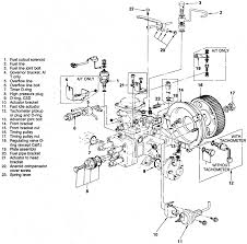 repair guides diesel fuel system diesel injection pump