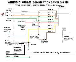 12v wiring question irv2 forums