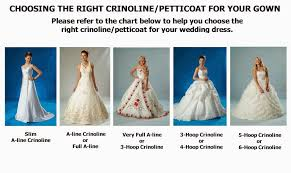 wedding dress hoop how to choose a petticoat and slip for your wedding dress