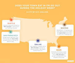 thanksgiving by location does your city eat in or go out