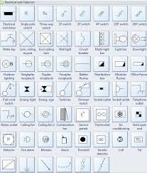 residential wiring diagram symbols inside home wiring plan software