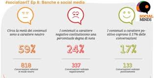 si e social italia dati be social studio samo italia