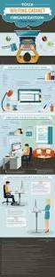 Work From Home Design Engineer by Elance Blog Elance