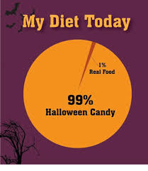 Halloween Candy Meme - my diet today 1 real food 0 99 halloween candy candy meme on