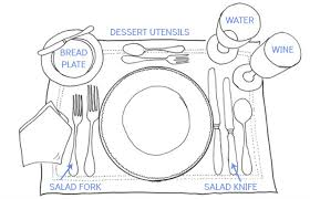 place settings formal place setting how to set a table