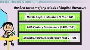 biography meaning of tamil what is english literature history definition video lesson