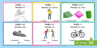 prefix posters with definitions prefix posters display
