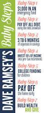 Spreadsheet For Retirement Planning Free Dave Ramsey Allocated Spending Plan Excel Spreadsheet