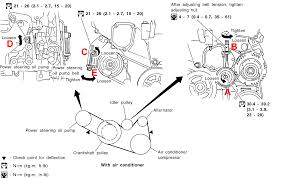 nissan murano ac compressor 2000 2003 nissan maxima drive belts replacement procedure