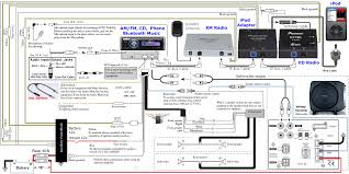 car wiring diagram stereo wiring diagram schemes