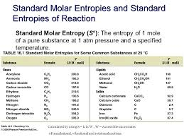 Standard Entropy Change Table Chapter 16 Thermodynamics Entropy Free Energy And Equilibrium