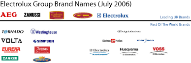 kitchen appliances brands what is in a name