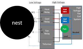 nest thermostat wire diagram gooddy org
