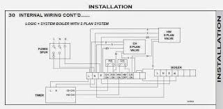 s plan system boiler wiring diagram wiring diagram and schematic